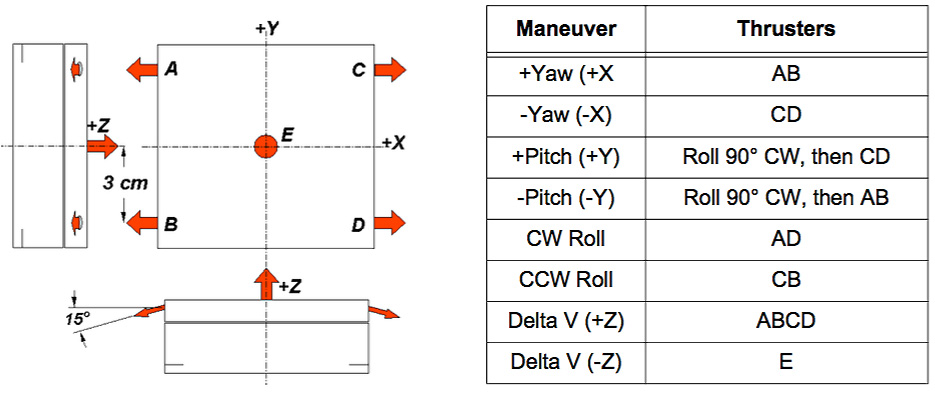 Mepsi-Performace-Characteristics