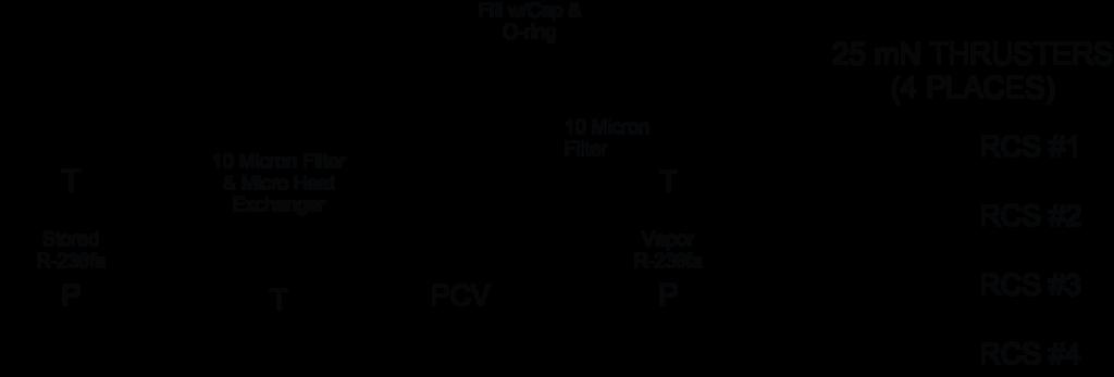 Standard MiPS X19039000 flow Schematic